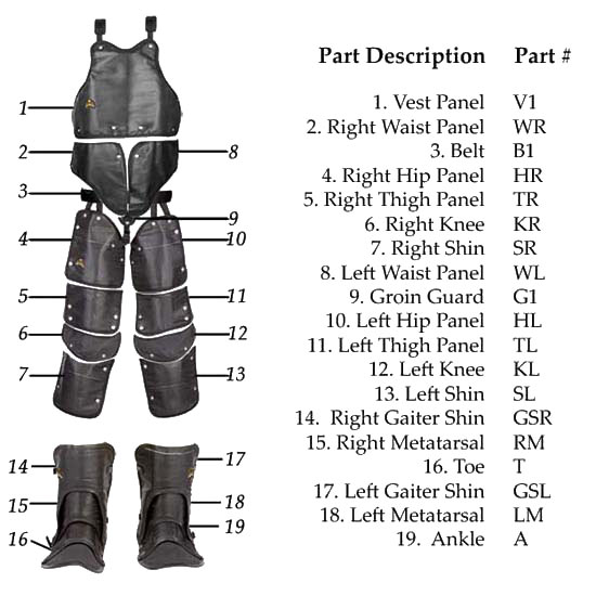 Water Jet Gear suit parts exploded view